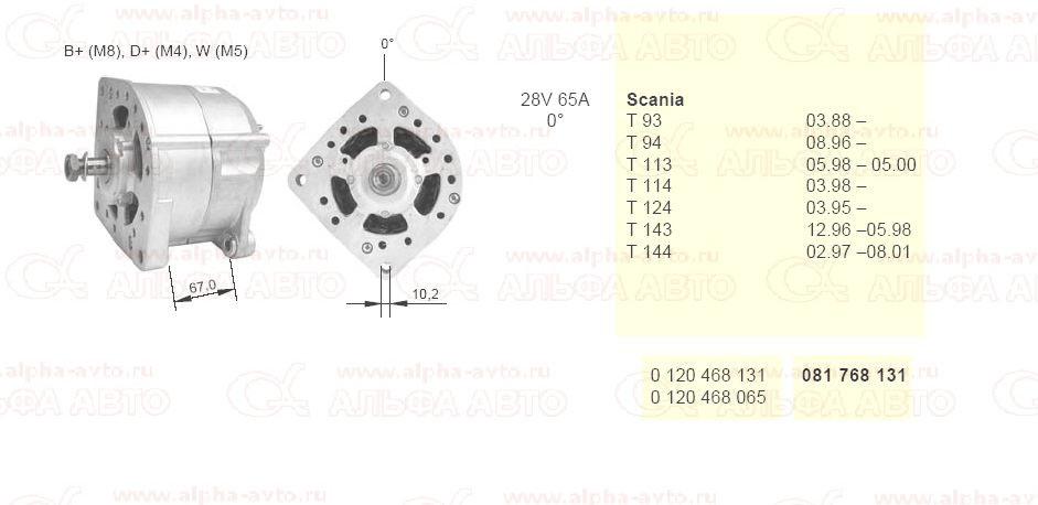 M 081768131 Генератор Scania 4 28V 65A